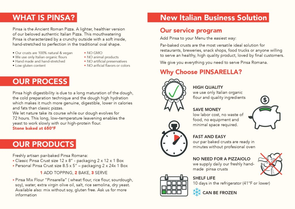 pinsa crusts for business