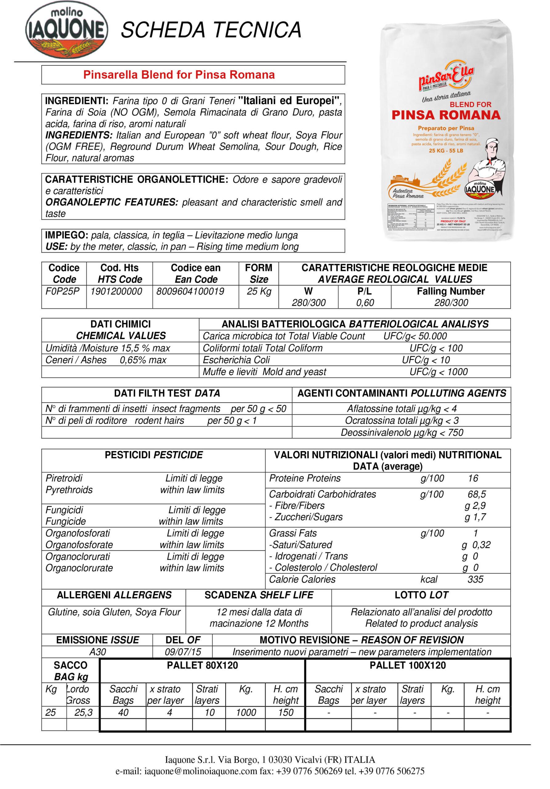 Pinsarella flour mix ingredients